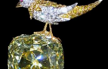 The Story behind Tiffany Yellow – Greatest Known Yellow Diamond