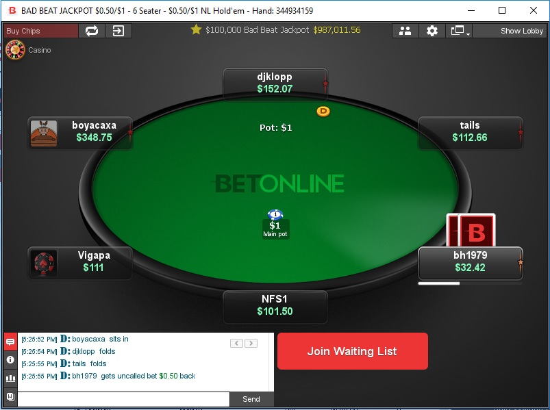 Betonline Poker Deals Pokervip