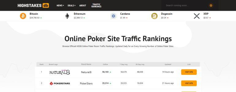 HighStakesDB Launches New Poker Site Rankings