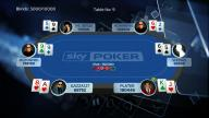 Sky Poker - Super Roller Final Table - 1st May 2016