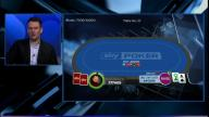 Sky Poker Strategy - Heads Up Play - Part 2