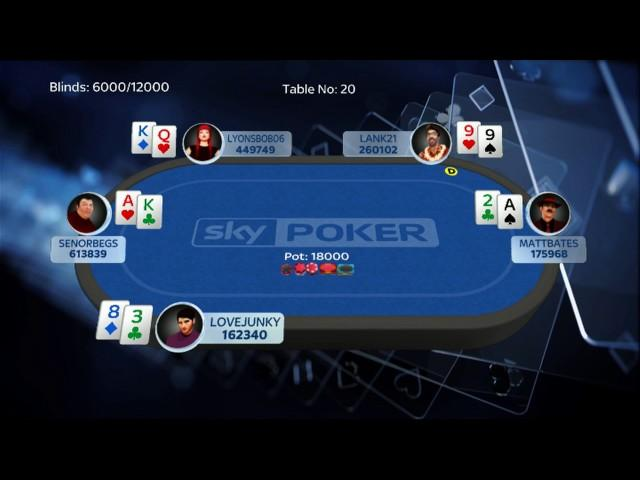 Sky Poker - Sunday Major Final Table - 20th November 2016