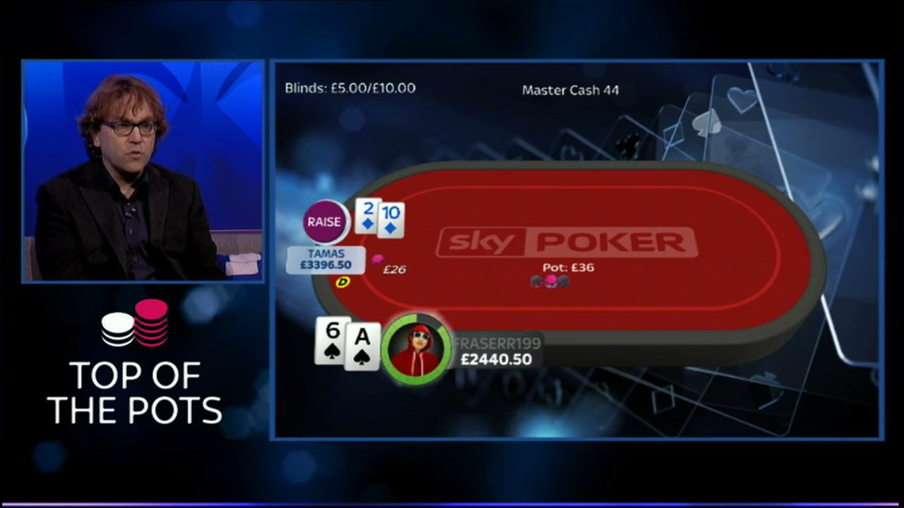 Sky Poker - Top Of The Pots with Neil Channing