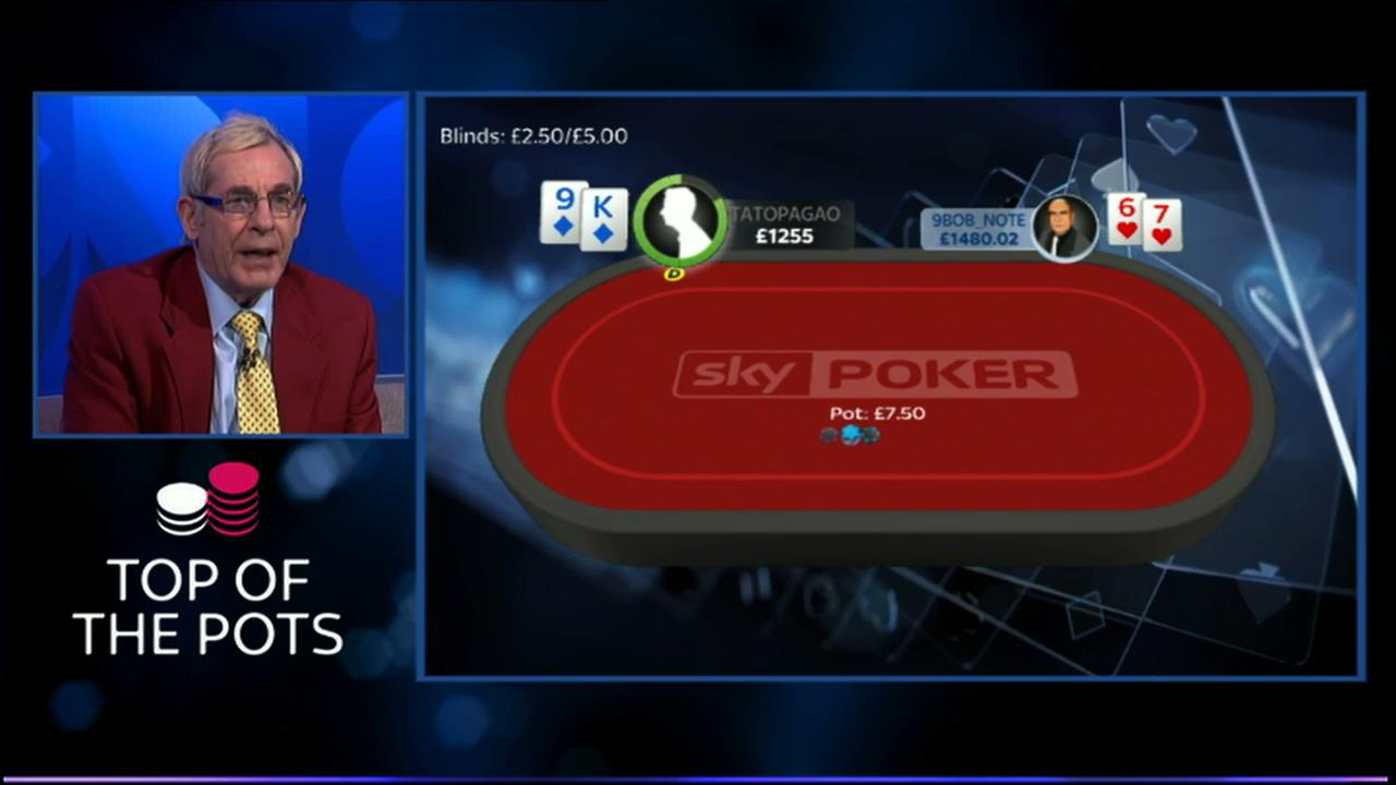 Sky Poker - Top of the Pots with Tony Kendall