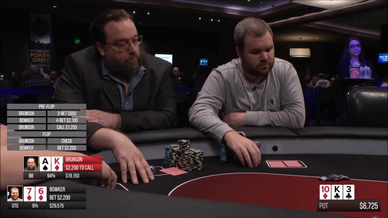 Hasil gambar untuk Todd Brunson Poker