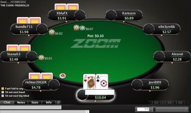 speed poker strategy
